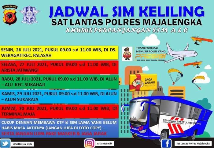 Jadwal Lengkap SIM Keliling Majalengka Bulan Juli 2021