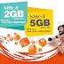 banglalink offer5GB @98TK for 7days & 2GB@ 45TK for 3days