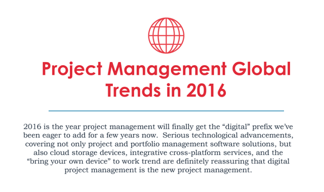Project Management Global Trends in 2016