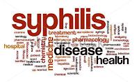 Antibiotik Raja Singa (Sipilis) di Apotek Resep Dokter