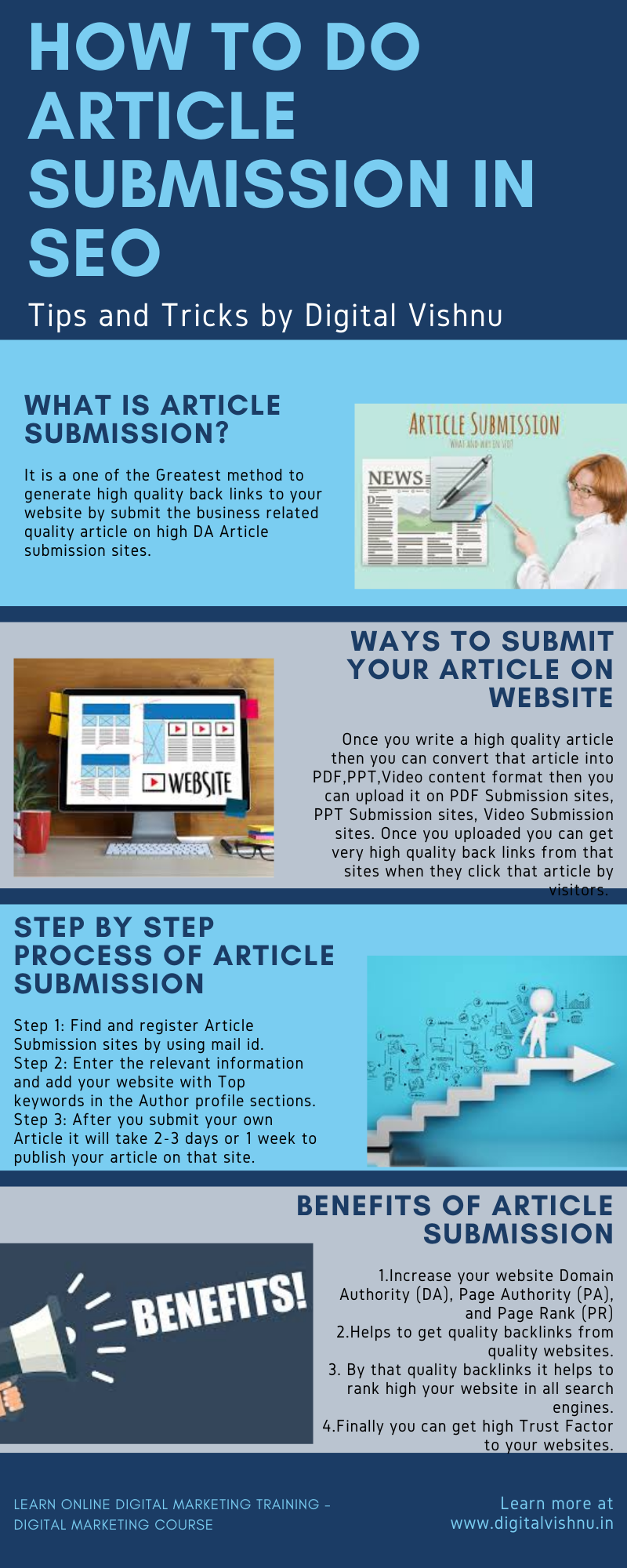 How to do Article Submission on websites