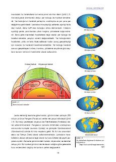 10. Sınıf Coğrafya Ders Kitabı Cevapları Gün Yayınları Sayfa 16