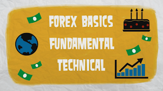 A to z forex trading