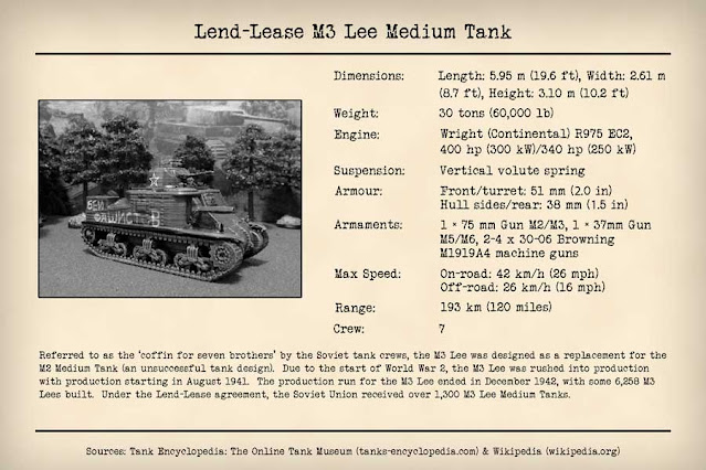 Technical Data Card: M3 Lee Medium Tank