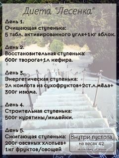 Диета лестница 5 дней отзывы