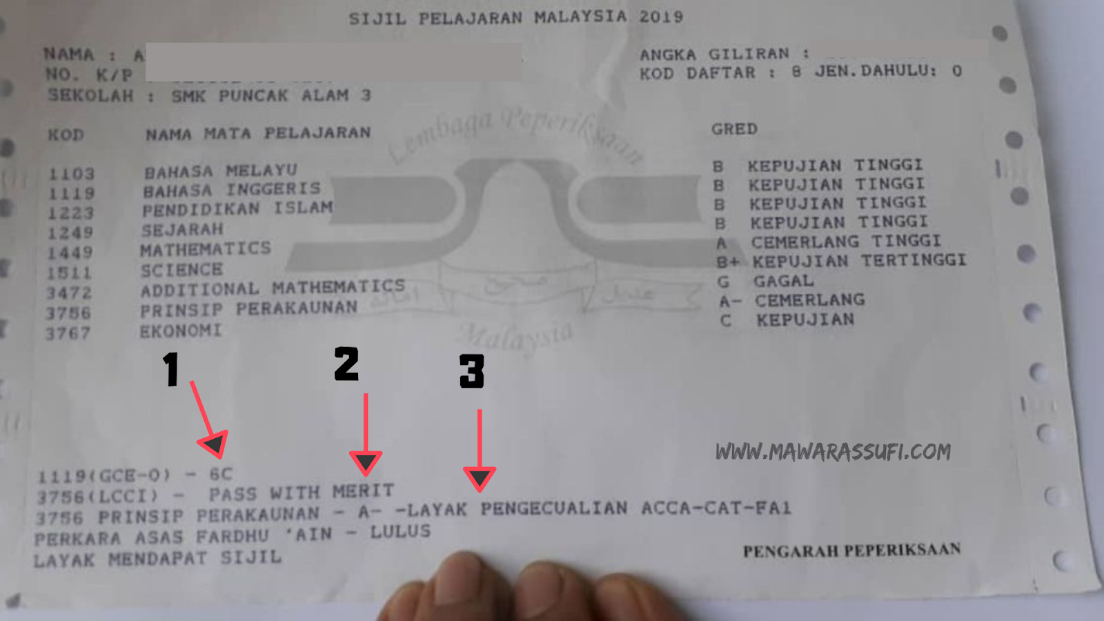 apakah maksud 1119 gce o dalam slip result spm mawar assufi lifestyle blogger link href https imgur com atjbnvg rel shortcut icon type image x icon link href https imgur com atjbnvg rel icon apakah maksud 1119 gce o dalam slip