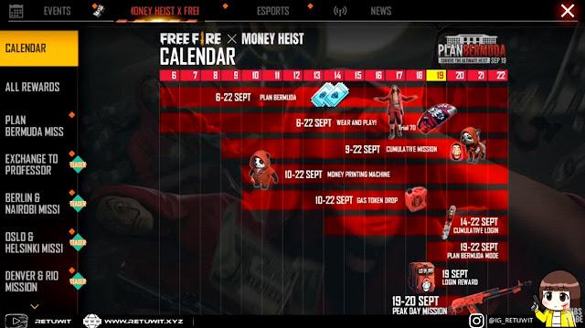 Bahas Lengkap Event Free Fire Money Heist September 2020