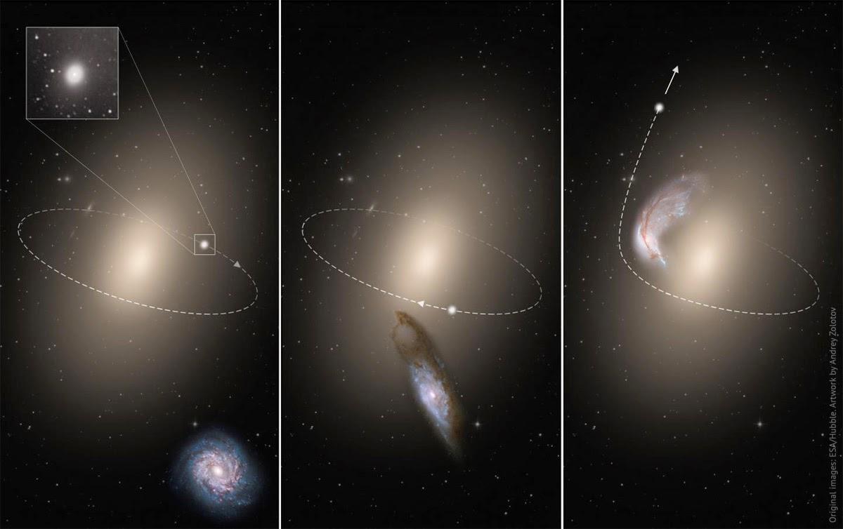interação gravitacional entre galáxias
