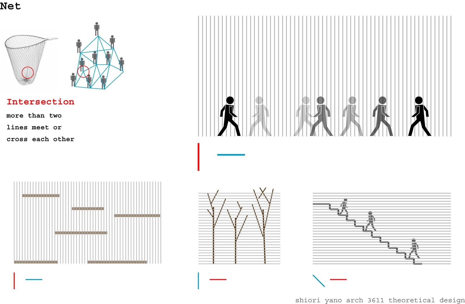 Theoretical Design- Spring '11: April 2011