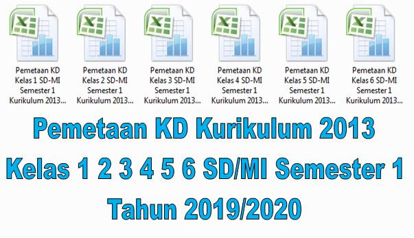 Pemetaan KD Kurikulum 2013 Kelas 1 2 3 4 5 6 SD/MI Semester 1 Tahun 2019/2020 - Homesdku