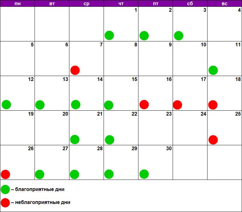 Лунный календарь окрашивания волос ноябрь 2018