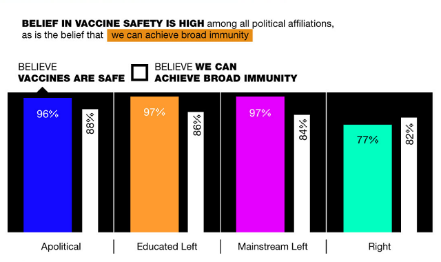 Closing the Gap: How to Build Vaccine Confidence