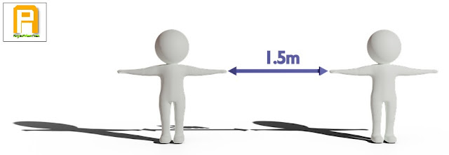 What is Social Distancing and Why is it important -AryanPrime