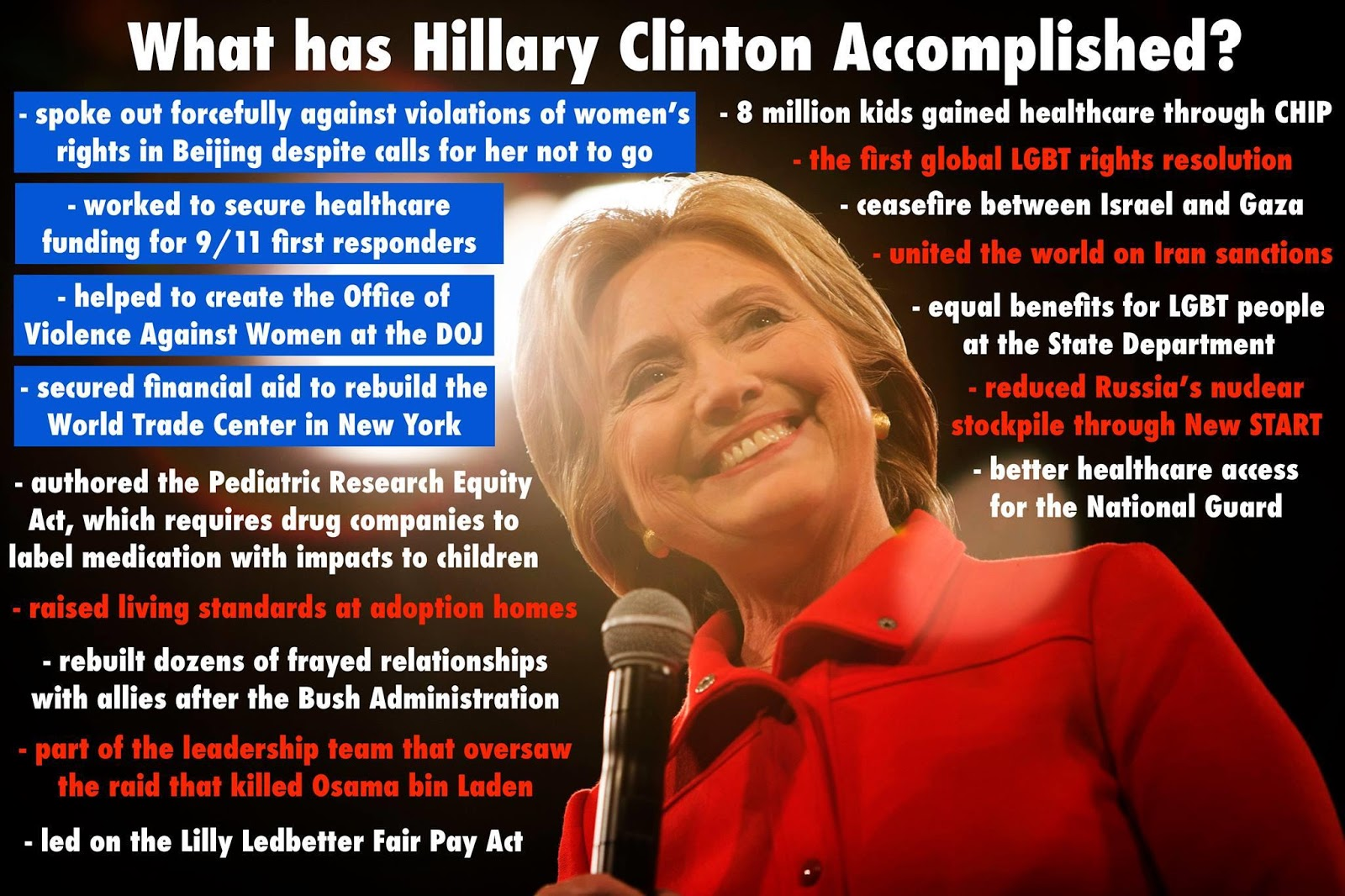 BLOG%2B1_3%2BHillary%2BWhat%2Bhas%2Bshe%2Baccomplished%2B_%2BSome%2BUnknown gkmtnblogs first of the month favorite hillary clinton posts