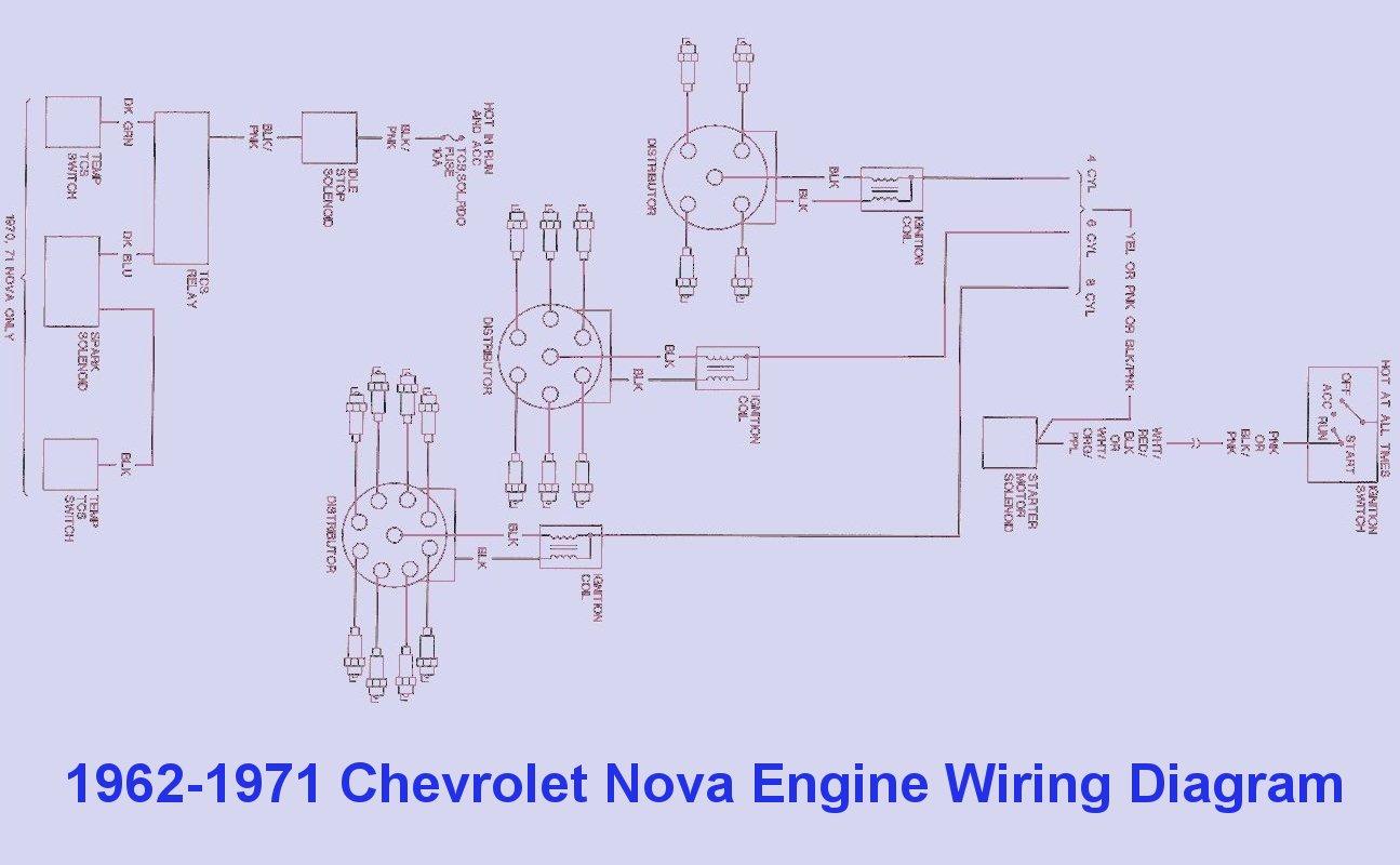 1970 nova wiper motor wiring diagram wiring schematic diagram1970 nova wiper motor wiring diagram best wiring [ 1295 x 800 Pixel ]