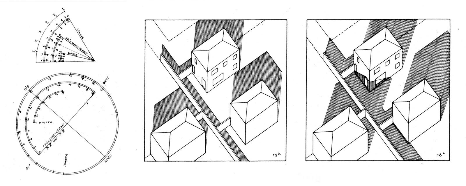 block diagram visual studio