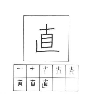kanji memperbaiki/menyembuhkan