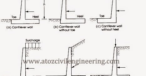 Nissan Ve Engine Nissan H Engine Wiring Diagram ~ Odicis