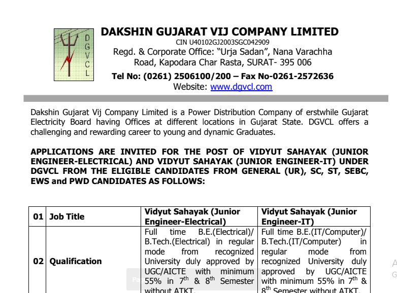 DGVCL Recruitment for 75 Vidyut Sahayak (Junior Engineer – Electrical / IT / Civil) Posts 2020
