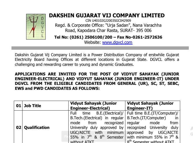 DGVCL Recruitment for 75 Vidyut Sahayak (Junior Engineer – Electrical / IT / Civil) Posts 2020