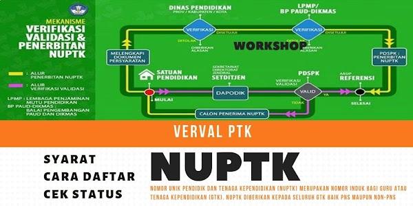 Cara Verval PTK : Syarat, Pengajuan NUPTK Online, Cek Status GTK