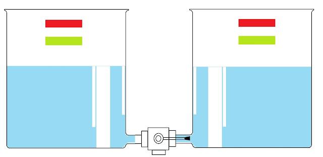 الظواهر الكهربائية 3 متوسط الجيل الثاني, حساب شدة التيار الكهربائي للسنة الثالثة متوسط , شرح درس التوتر الكهربائي للسنة الثالثة متوسط , وحدة قياس التوتر الكهربائي