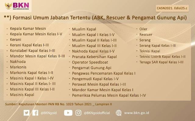 Nih Nilai Ambang Batas SKD CPNS 2021 Sobat CPNS Rembang