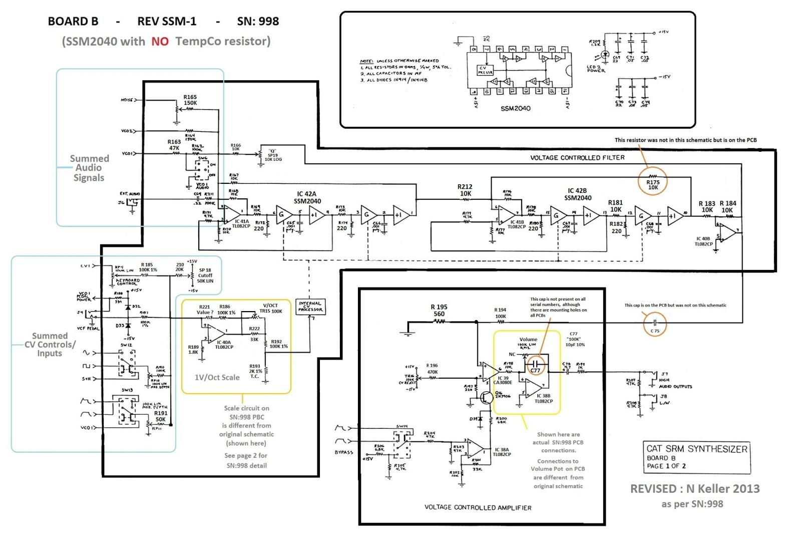 Modular Experiments Octave Cat Srm