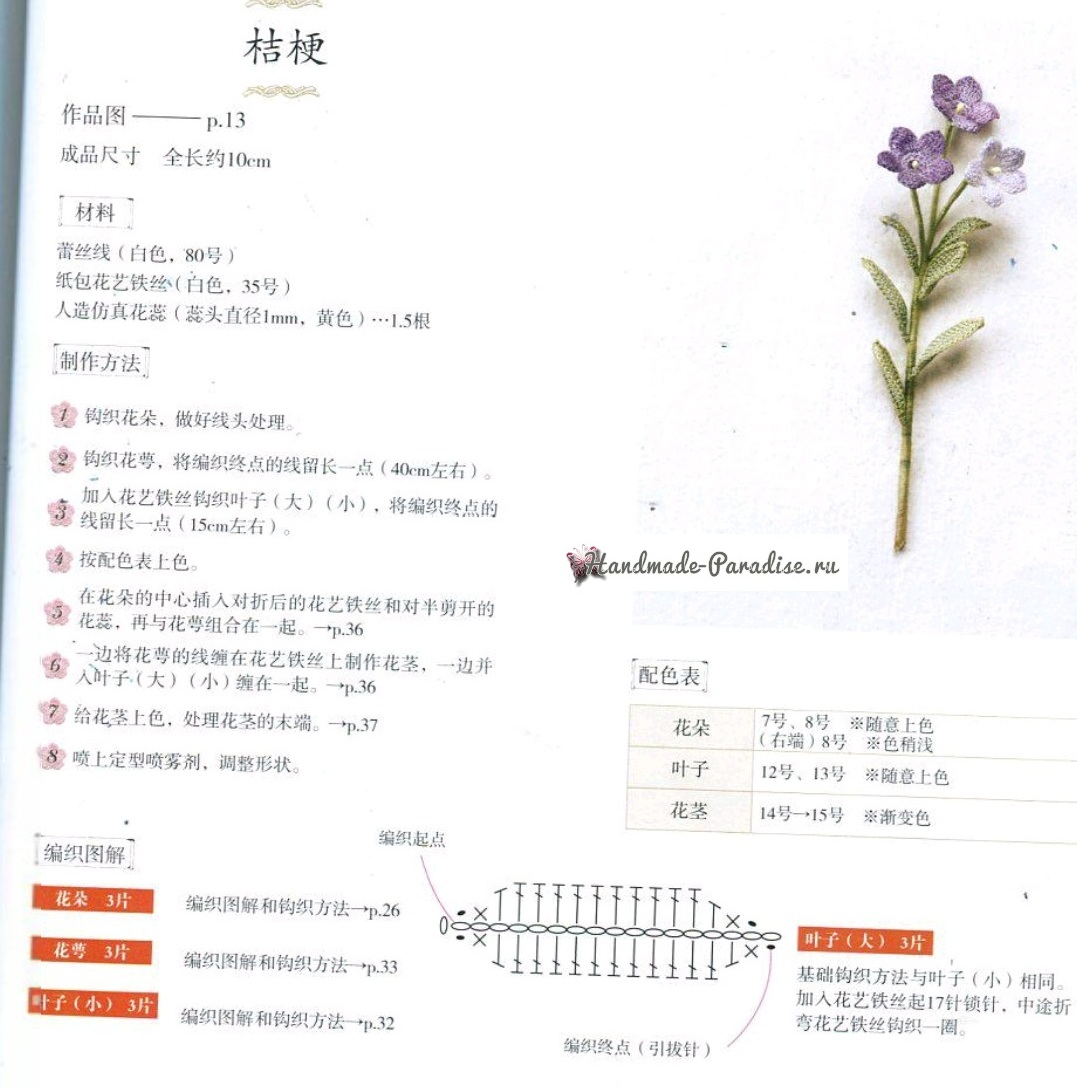 Схемы вязания и пошаговый фото мастер-класс по созданию цветов платикодона (1)