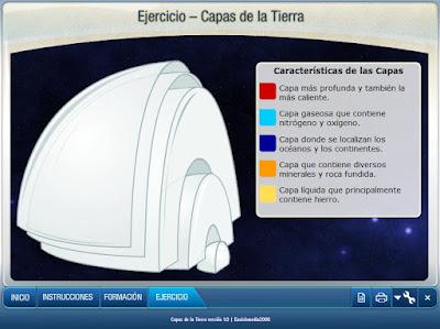 http://recursos.encicloabierta.org/enciclomedia/cnaturales/enc_cn_capas_tierra/index.html
