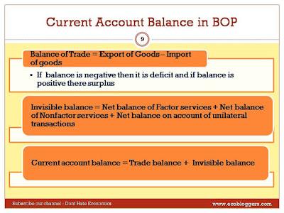current-account-balance