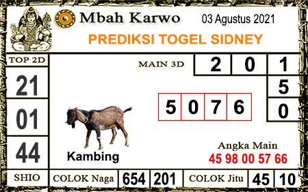 Prediksi Jitu Mbah Karwo Sdy Selasa 03-Agt-2021