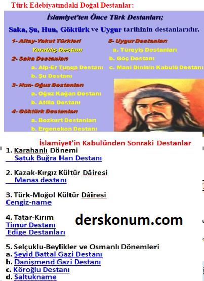 10.Sınıf Edebiyat Biryay Yayınları Kitap Cevapları Sayfa 150