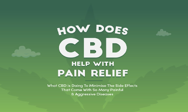How Does CBD Help With Pain Relief #infographic
