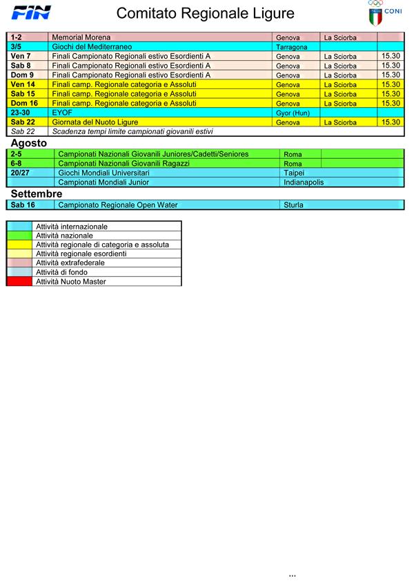 Calendario Regionale Liguria.Nuoto Dolce E Salato Calendario E Regolamento Nuoto Liguria