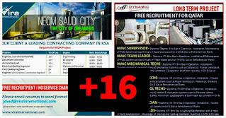 Fresher Gulf Job Requirement PDF