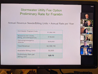 preliminary rate on storm water utility fee