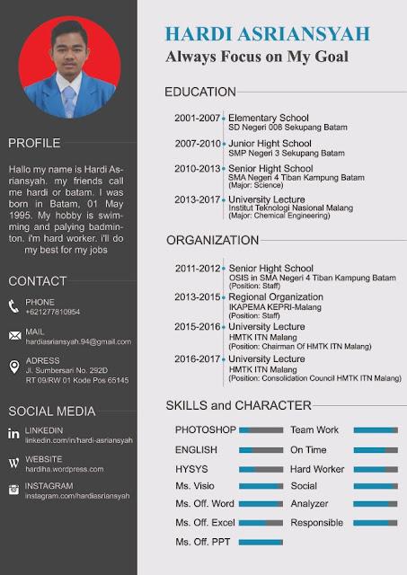 Contoh CV Bahasa Inggris yang Menarik