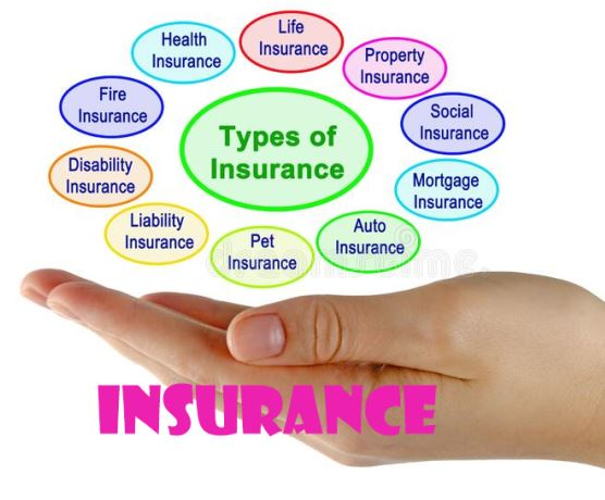 What Is Insurance?What are the disadvantages of taking insurance?What are the benefits of getting insurance?How Many Types Of Insurance?