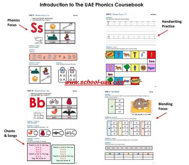 كتاب دليل المعلم لغة انجليزية المنهج الجديد للصف الأول الفصل الدراسى الثانى2019-2020 الامارات