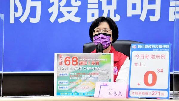 彰化疫情9/23零確診 68歲以上接種莫德納第二劑免預約