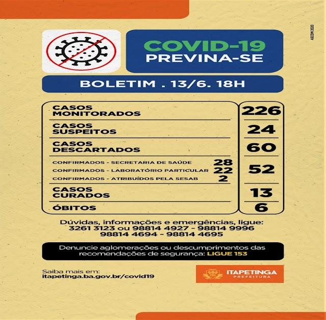 Itapetinga registra  novos casos confirmados de Covid-19; são 52 no total