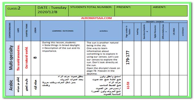 تحضير المستوى الثانى لغات ليوم الثلاثاء 8 ديسمبر