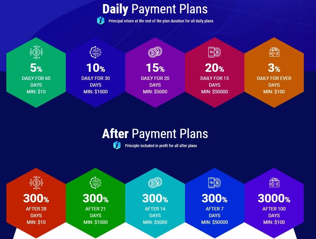 Инвестиционные планы WQInvestment