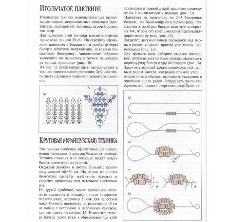 Схеми округлих і гострих пелюсток і листя  6e524e94917ff