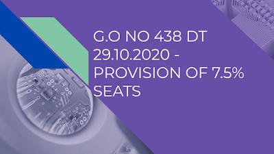 G.O NO 438 DT 29.10.2020
