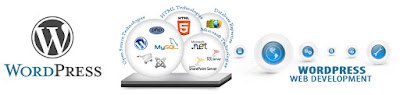 Wordpress web development company in bangalore