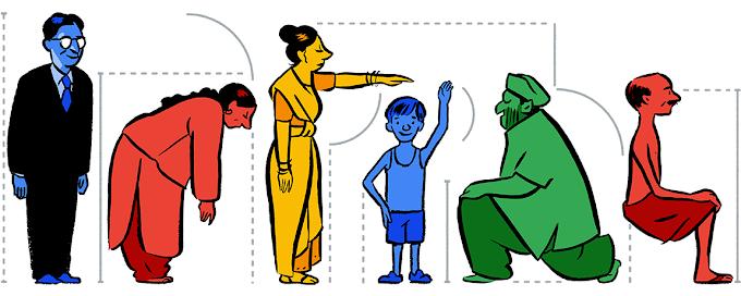 பிரசாந்த் சந்திர மகாலனோபிசு - கூகுளில் இன்று