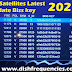 All Satellites Latest Updated Biss Keys 2021