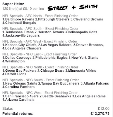 Street & Smith's Football Bet 2020